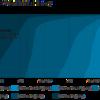 アップデートから見たWindowsとLinuxのOSとしての捉え方の差