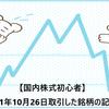 【国内株式初心者】2021年10月26日取引した銘柄の記録