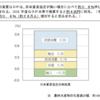 日米貿易協定で4兆円のGDP押し上げ?;ただの情報操作でしょう