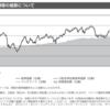 大和-iFree 新興国債券インデックス運用報告書(2019年07月05日決算)が交付