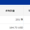 【米国株】IBMを買い増ししましたー!!