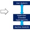 RISC-Vのハイパーバイザ仕様について調べる(1. ハイパーバイザのモードと主要システムレジスタについて)