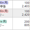 2016/11/22 おバカちゃん