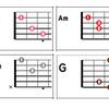 ニッチなギターテクニック練習研究(002):ボサノバアレンジ入門