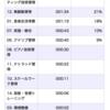 2020/06/03(水)