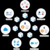 XRPのライバル?SWIFTと提携する仮想通貨LINKとは?