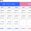 ソフトバンク、iPhone 6s/6s Plusの本体価格とキャンペーン発表