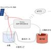 ソーラー発電式自動水やり器を作る(1) --- 構想検討 ---