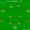 【J1 第22節】川崎 3 - 1 鹿島 打つ手打つ手がことごとくハマらず...自滅な完敗
