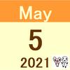 ハイリスクハイリターンファンドの週次検証(4/30(金)時点)