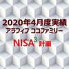 【NISA】ココファミリー楽天証券のNISA口座 2020年4月度実績