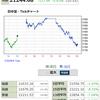 コインチェック、日本円がようやく出金可能に! NYダウは回復も、日経平均浮上せず!