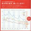 マイナス金利政策が不動産投資に影響するメリット
