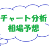4月4週目ドル円チャート分析 相場予想