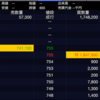 ユーグレナ株価 ストップ高