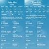 この快適な天気を不快指数から証明