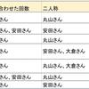 関ジャニ∞のコンビを「撮り合いメイキング」の撮影/被撮影時間から考察する
