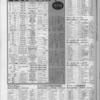 ゲーメスト全一45 :1990年8月号