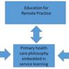 遠隔地や地理的に隔離された場所での医療従事者教育。