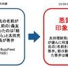 朝日新聞と Buzzfeed、太田理財局長が取り消した答弁(=「総理夫人だから名前があった」)を使った印象操作記事を流す