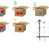 Distinct Boxes(AWTF2019-D)