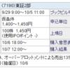 IPO 7190マーキュリアインベストメント ブックビルディング完了