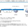SSHポートフォワードした場合の送信元IPは?AWSのセキュリティグループの設定について
