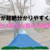 【歴史好きが超絶分かりやすく教える!】面白い富士山登山の歴史!