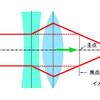 主点の位置は変えられる:レンズの基礎(2)