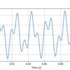 <NumPy> 高速フーリエ変換による周波数解析