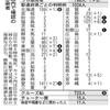 日本における「新型肺炎コロナウイルスの感染拡大」が記録する「増加の仕方」は不自然ではないかと疑われる諸事情