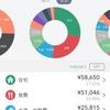 9月は特別支出15万円。増税前にエアコン買いました。