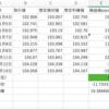 【損切りしか勝たん手法!】1月上半期の成績公開&チャート解説