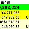 231万円減】投資状況 2021年5月第4週