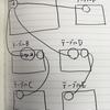SQLで複数(3つ以上)のテーブルを結合させるのが得意になった