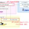 JP1/AJS3 V11.5評価版を動かしてみよう(3)〜JP1/AJS3 View