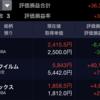 株式投資結果報告:2020年1月第1週