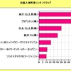 エアレスタイヤの開発状況を、日本の特許出願公開情報から探る
