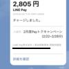 LINE Pay 20%還元で戻ってきた金額は? → 2,805円