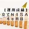 【運用成績】積み立てNISA投資(4ヶ月目)