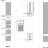 Linuxカーネルのファイルアクセスの処理を追いかける (6) get_block
