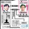【JAXA選考体験③】JAXA2次面接・最終面接 体験記【就活】【選考】