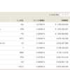 【検証】VYM 対 VYM上位10社均等投資