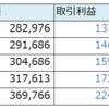 仮想通貨 CROSS Exchange(クロス エクスチェンジ)配当収入8,632円 2019年5月27日~6月2日