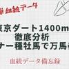 東京ダート1400m徹底分析!マイナー種牡馬で万馬券を狙おう!