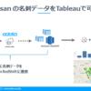 Sansan の名刺データをAmazon RedShiftへノーコードでデータ連携してTableauで可視化する:CData Sync
