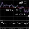 9/26 トレード結果!!