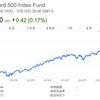 【投資実践】2017年12月中旬、バンガード・S&P500ETF(VOO)に約90万円分の投資を行いました。