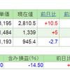 2019.2.19(火) 資産状況