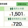 2020年8月分の電気ガス料金
